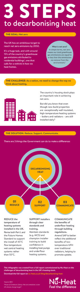 Infographic - 3 steps to decarbonising heat