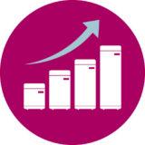heat pump market is growing 20% per year
