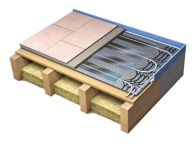 OneZone underfloor heating