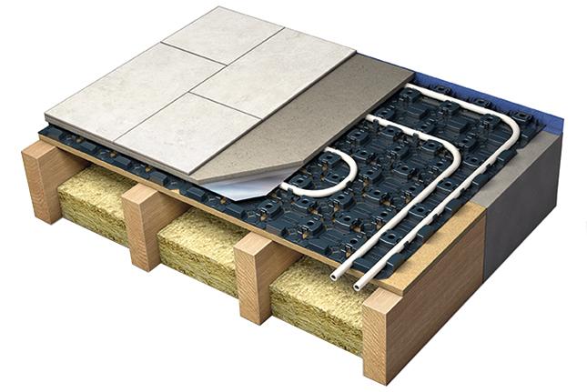 FastDeck underfloor heating