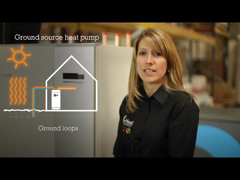 How a GSHP works