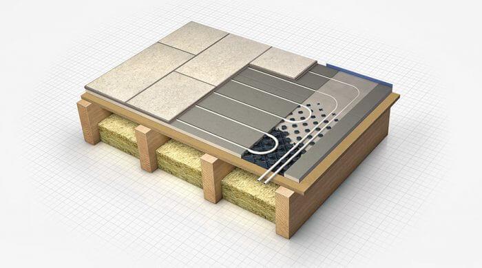 First floor underfloor heating retrofit