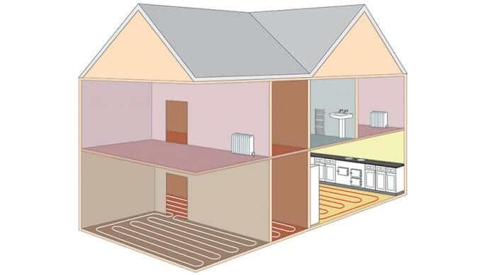 Combining radiators underfloor heating