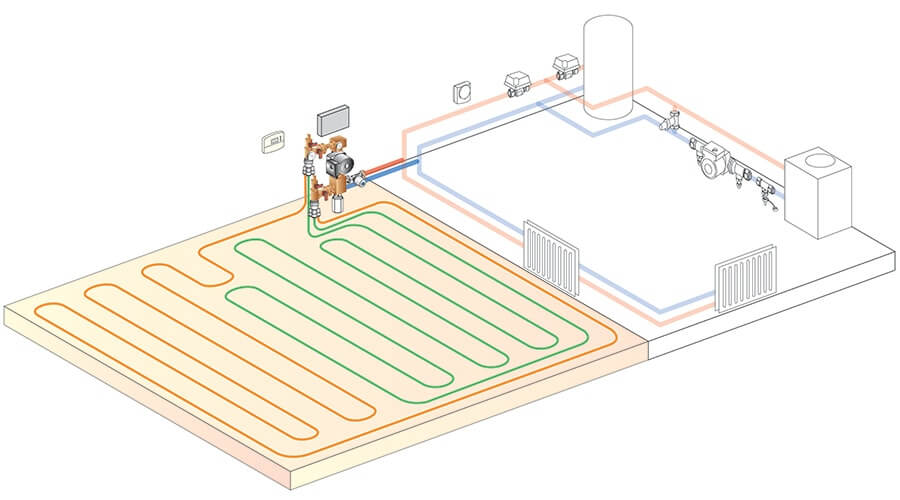 How Underfloor Heating And Radiators Work Together